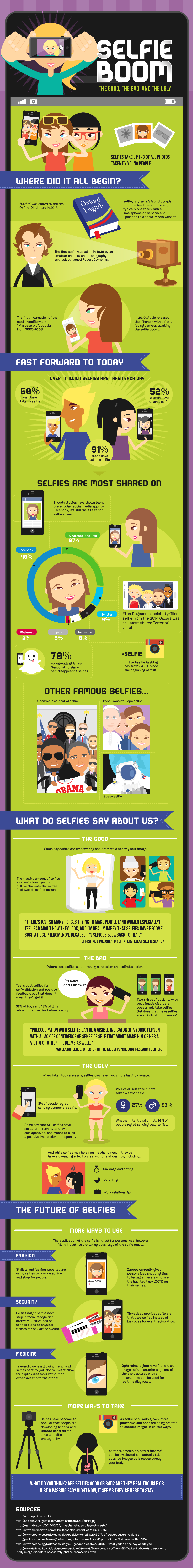 Selfie Boom: The Good, The Bad and The Ugly