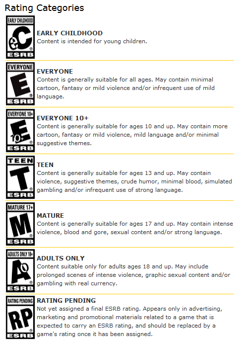 Content Descriptors explain which elements of the game factored into its rating category, such as alcohol reference, cartoon violence, language, etc. There are about two dozen different descriptions.